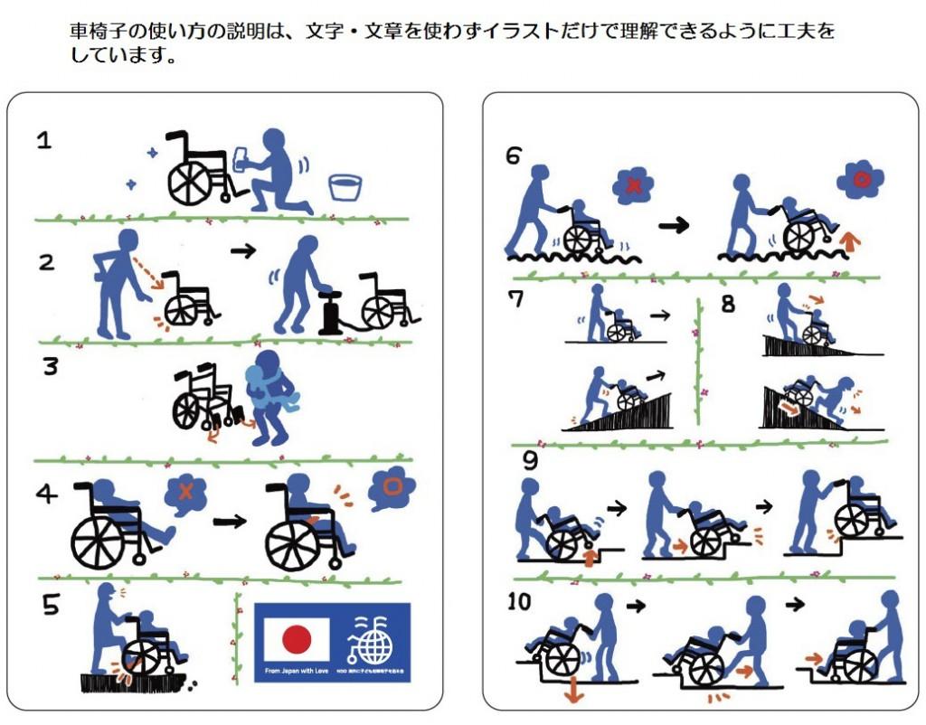 車椅子取説イラストpng (5)
